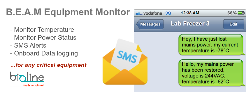 New BEAM Equipment Monitoring with SMS